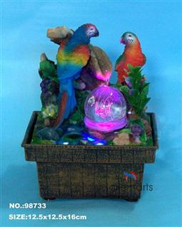 Double Parrots USB Power Mini Water Fountain